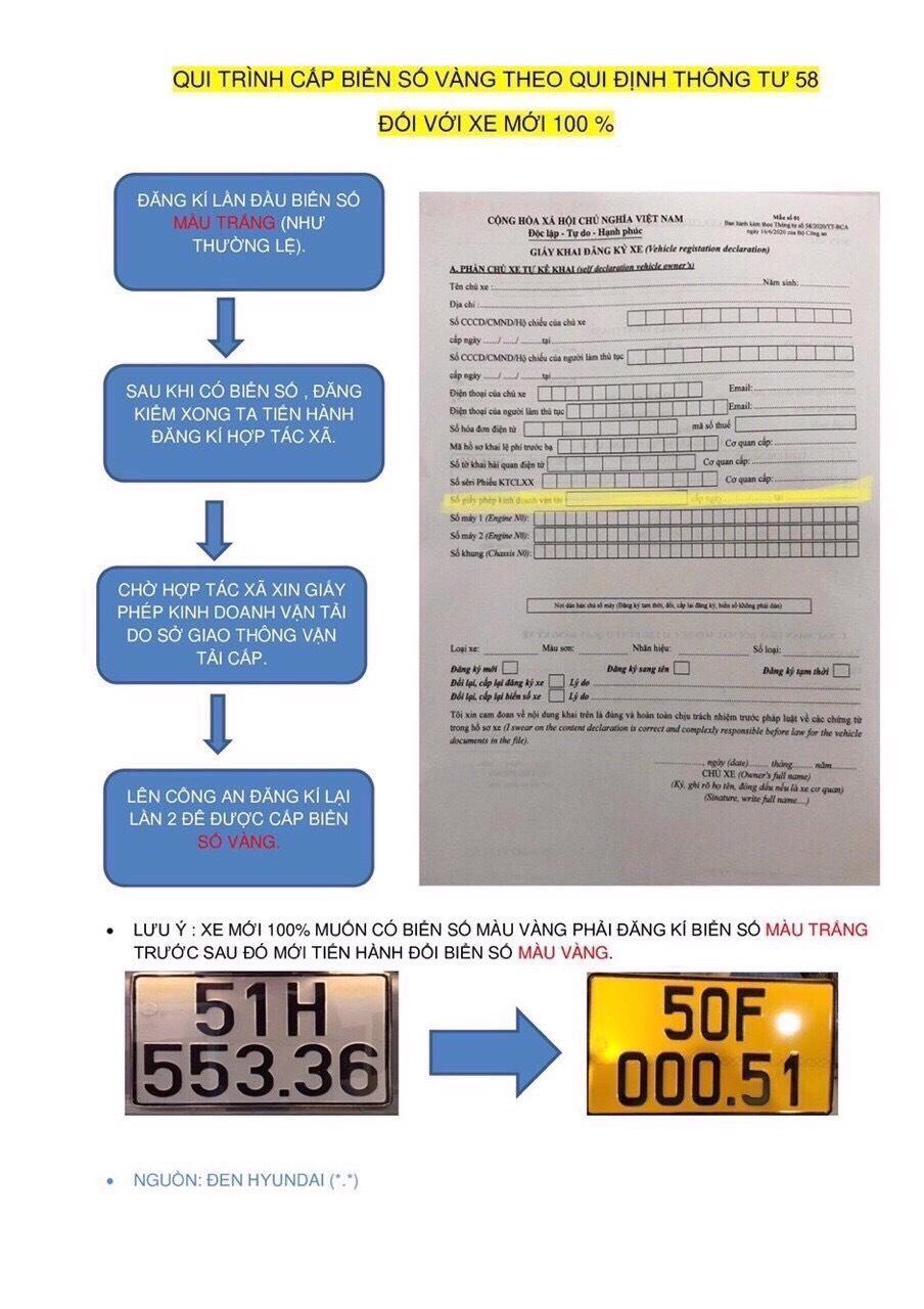Quy trình cấp biển số vàng theo quy định thông tư 58 đối với xe mới